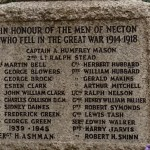 Men of Necton